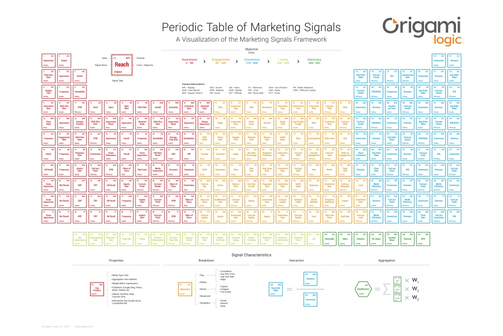 marketing_signals