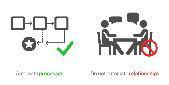 automate-process-not-relationships